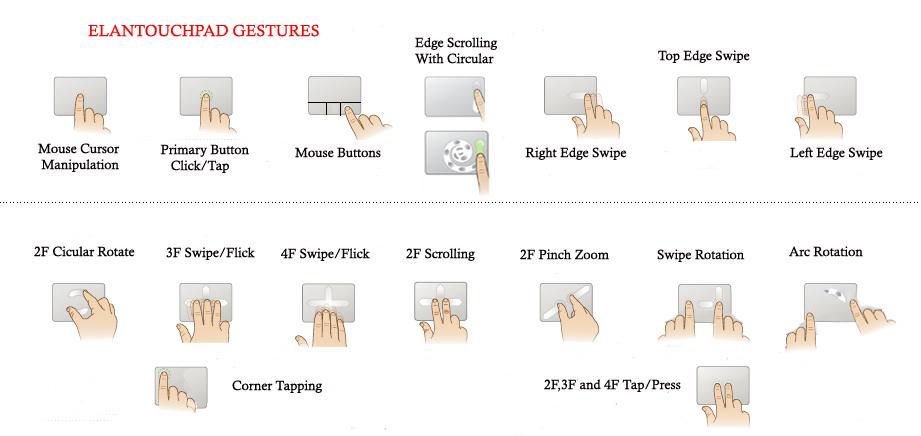 Smart TouchPad v4.6.5 黑苹果触摸板驱动支持10.12.x