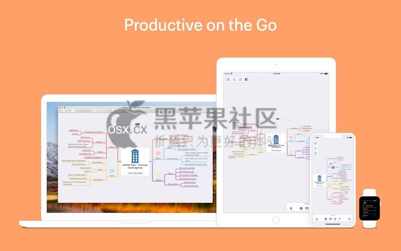 MindNode For Mac v5.0.1 优秀的思维导图软件