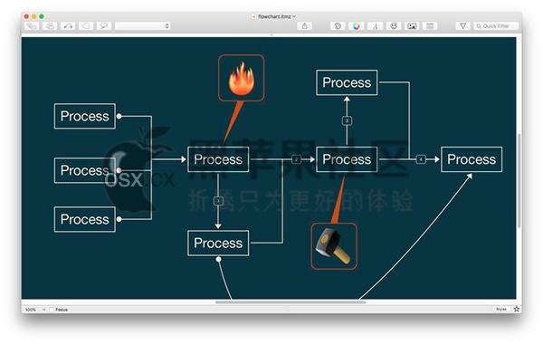 iThoughtsX For Mac v5.0.6313 超好用的思维导图绘图工具
